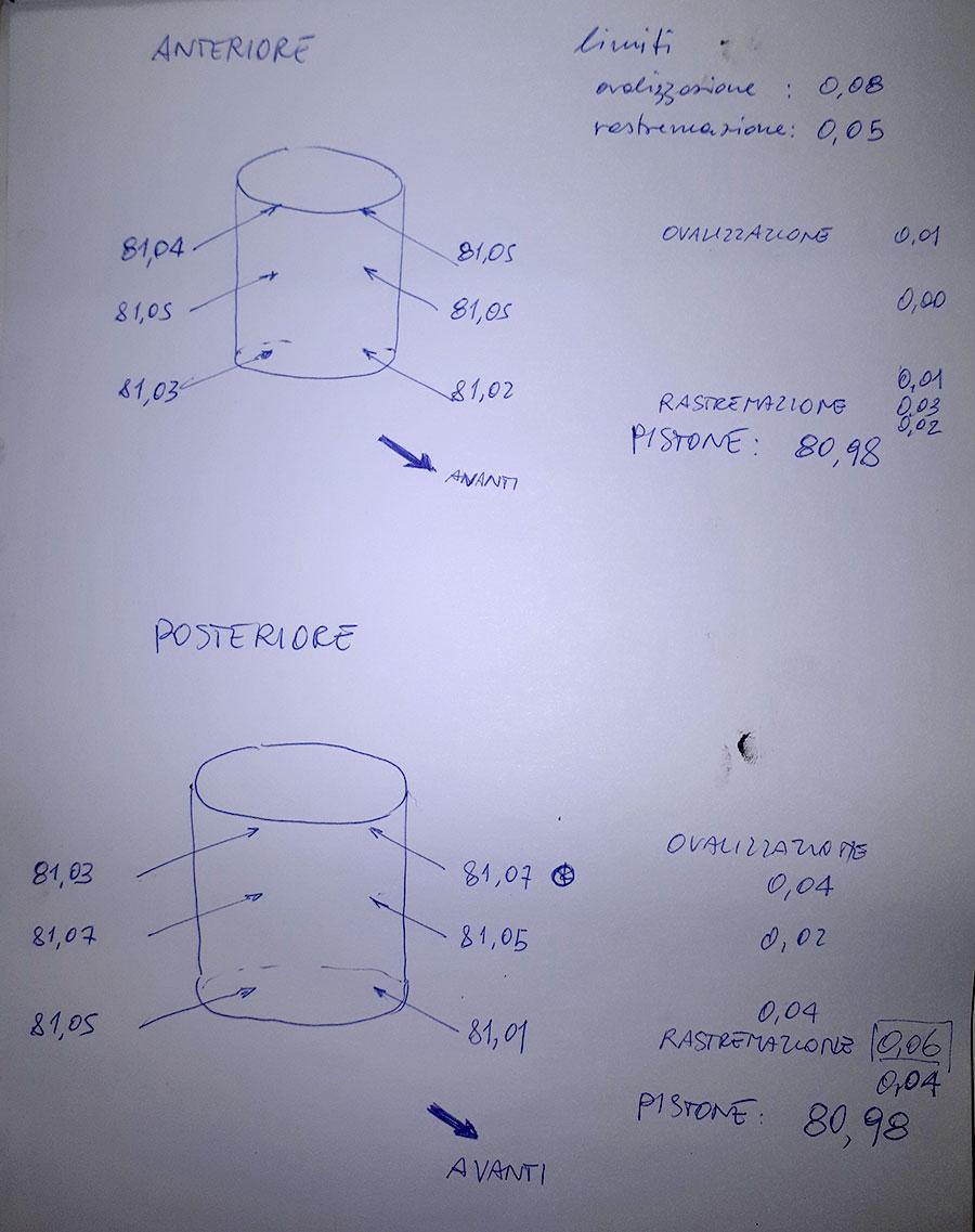 schema revisione completa motore moto